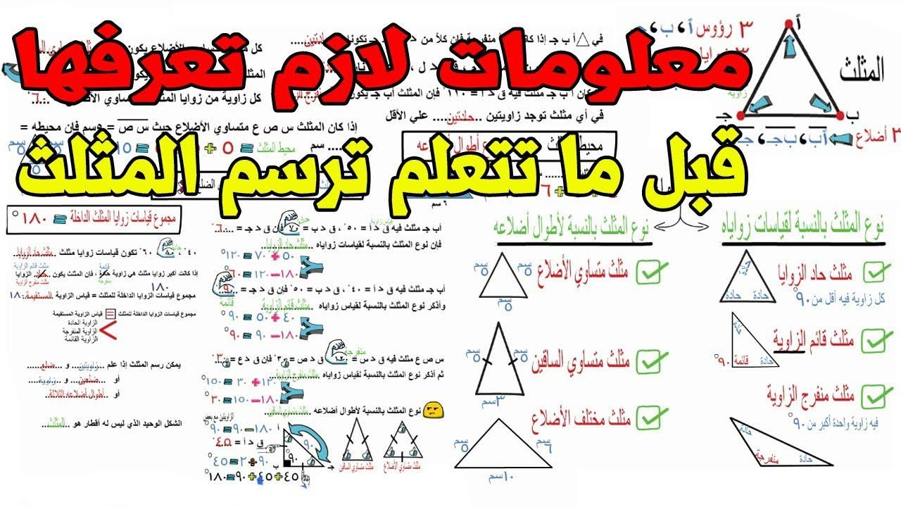 دروس رياضيات الخامس الابتدائي 0