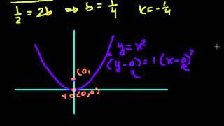 Фокус и директриса параболы 2