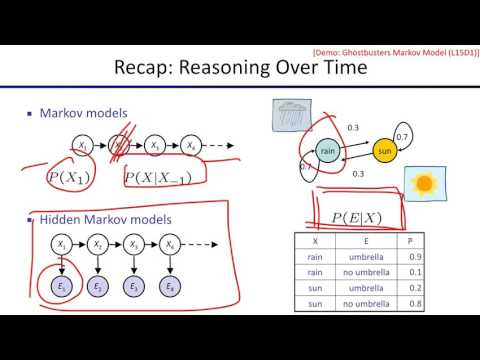 CS 188 Lecture 19: Particle Filtering