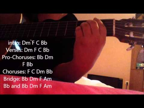 Wrecking Ball on guitar (and chords)  by Elena