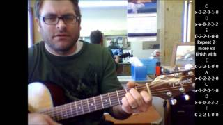How to play The Ballad Of Dwight Fry by Alice Cooper on acoustic guitar