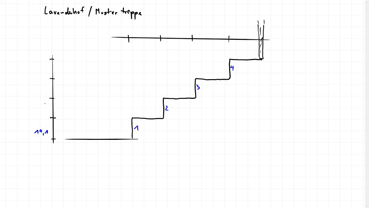 treppe selber bauen berechnen