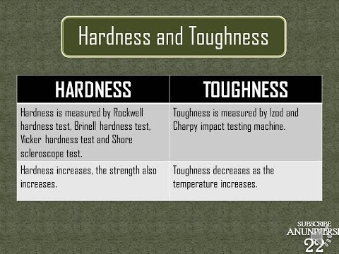 hardness and toughness relationship