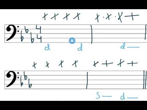 Melodic Dictation How To and Tips