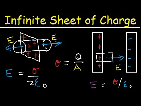 Gauss Law Problems - Infinite Sheet of Charge and Parallel Plate Capacitor - Physics
