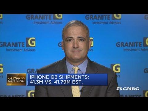 I don't fear a trillion-dollar market cap for Apple, says expert