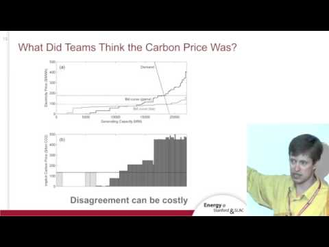 Simulating Carbon Markets at Stanford