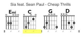 Sia Cheap Thrills Play Along Chart.mp3