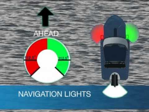 Navigation Lights - Boat Safety in NZ - Maritime New Zealand