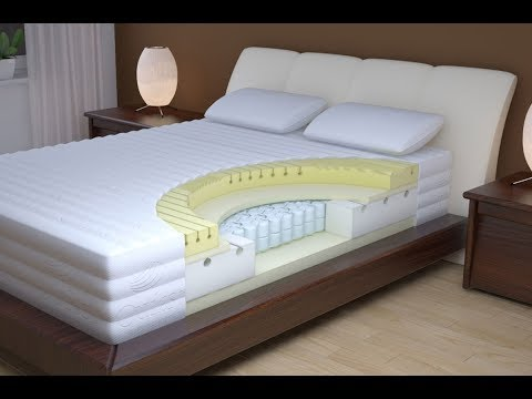 Spring Memory Foam Mattress Bedroom Uk
