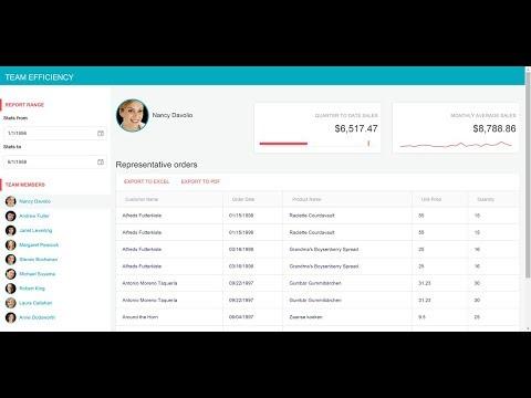 How To Create Telerik Dashboard In ASP  .Net MVC Part 1