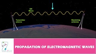PROPAGATION OF ELECTROMAGNETIC WAVES PART 01