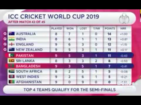 Today Icc World Cup Cricket Points Table 5 July 2019 Team Standings Pakistan Beat Bangladesh
