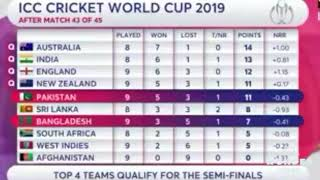 Today ICC World Cup Cricket Points Table 5 July 2019 Team Standings. Pakistan beat Bangladesh
