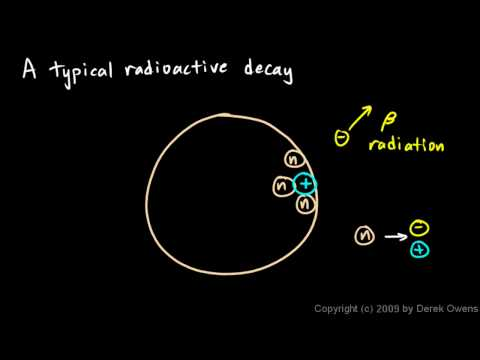 Physical Science 7.4e - A typical radioactive decay