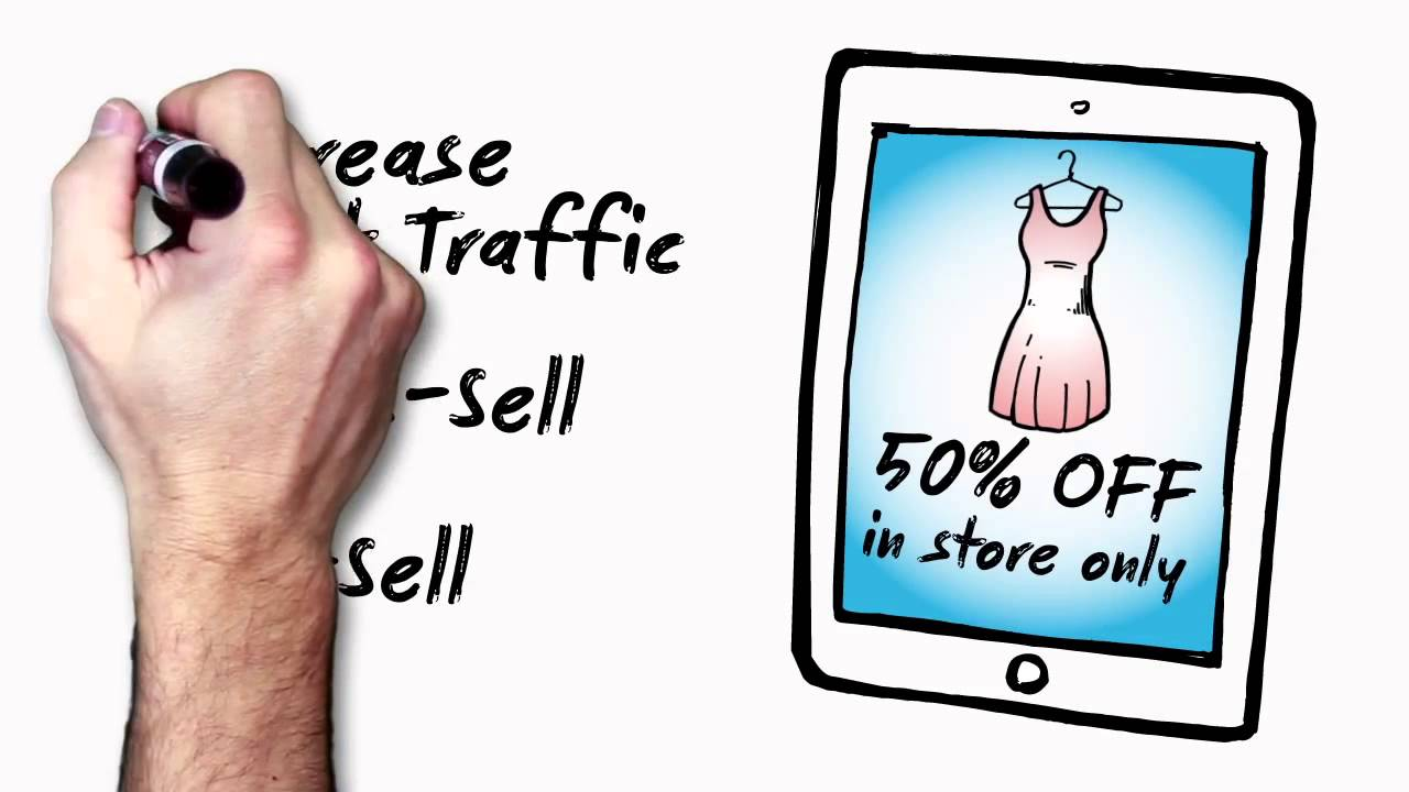 Birgittas digitale verden Tankene til en markedsføringsstudent