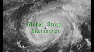 2000 to 2008 - Global Hurricane & Tropical Storm Statistics