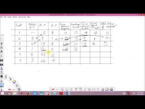 System Modeling and Simulation: Unit 1 :Single Server Channel Problem