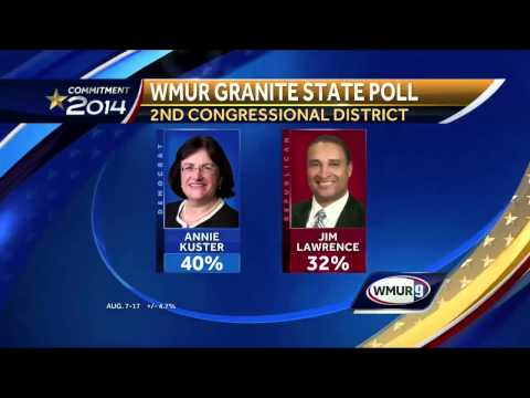 House Democrats Struggling In New Hampshire Because Of Obama