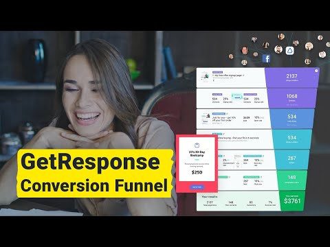 How to Guide for Sales Lead & Webinar Funnels  GetResponse Autofunnel