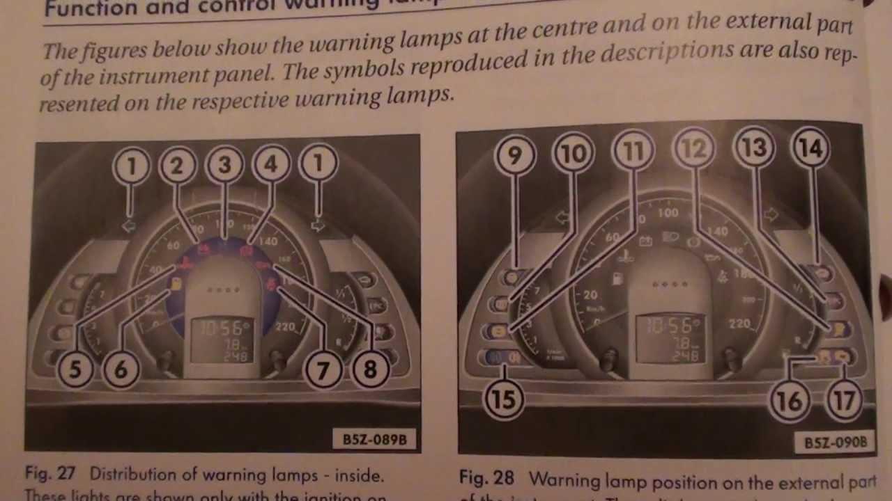 VW Fox Dash Light Error Symbols  What They Mean  YouTube