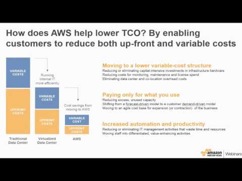 AWS June Webinar Series - Getting Started: Lowering Total Cost of Ownership with AWS