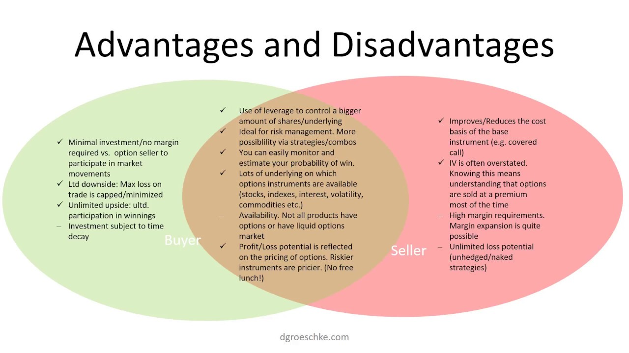Options trading advantages disadvantages