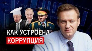 Как устроена коррупция в России