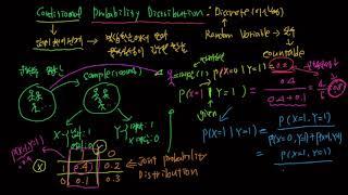 베이지언 통계 8 - 이산형 조건부 확률분포(Discr…