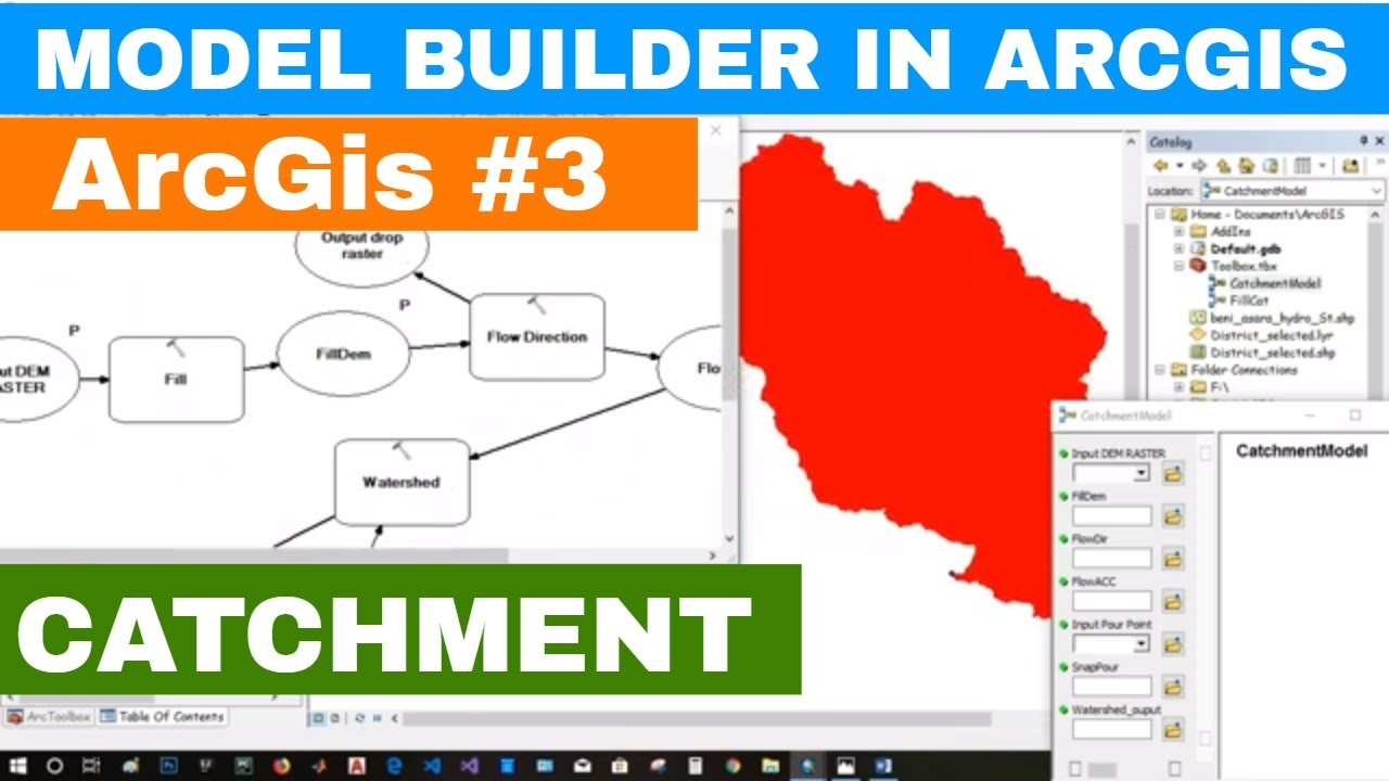 ARCGIS #3] Build Model To Create Catchment Directly