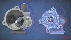 R Flow Concept Video 2012