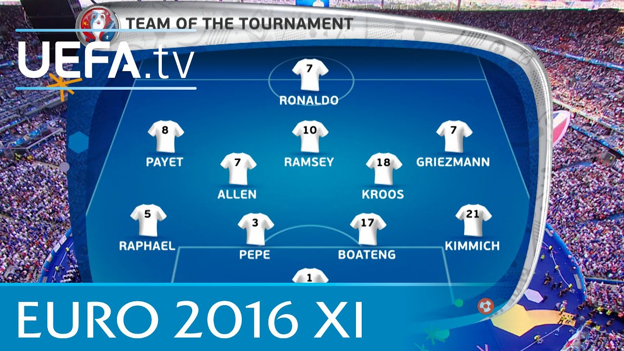 Resultado de imagem para The UEFA EURO 2016 Team of the Tournament