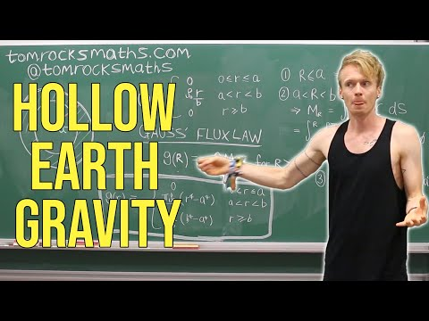 What is the gravitational field of a hollow Earth?