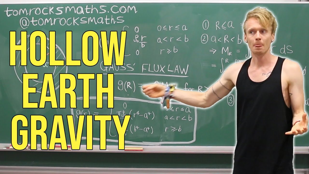 Download What is the gravitational field of a hollow Earth?