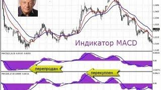 Индикатор MACD настройки стратегии