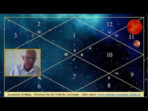 Vedische astrologie online dating
