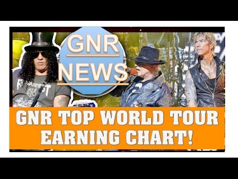 Guns N' Roses News:  GNR Is #1 in Top Earnings Tours For 2016