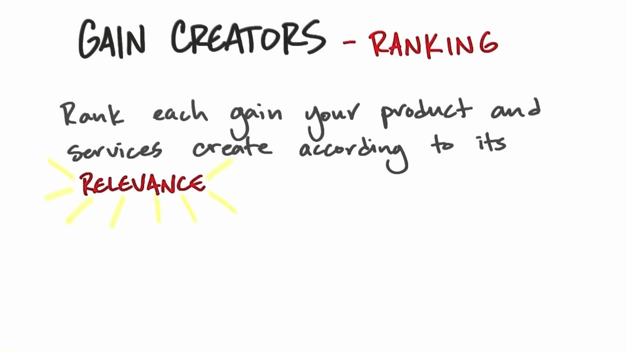 Gain Creators Ranking - How to Build a Startup