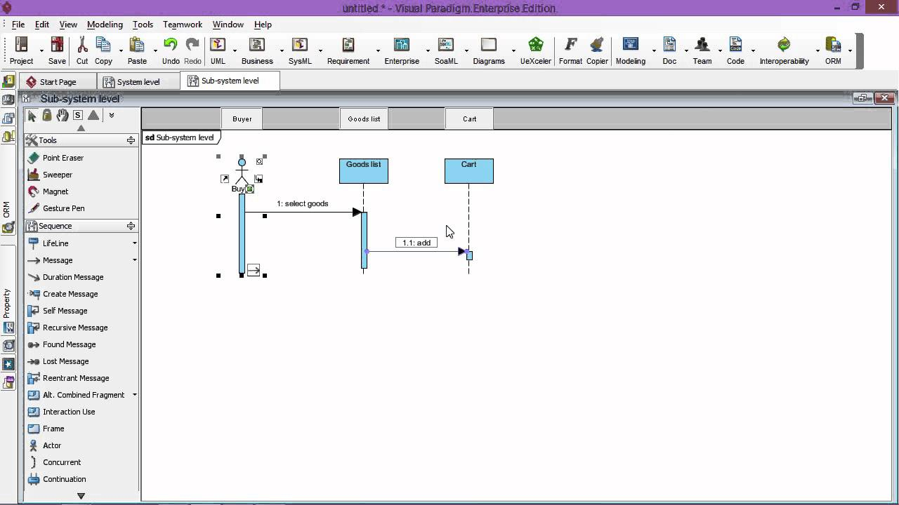 3 Types Of Sequence Diagram Youtube
