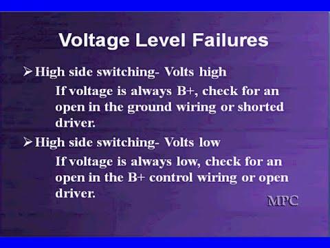003 Variable Valve Timing Diagnostics