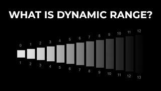 What is Dynamic Range? | #Shorts