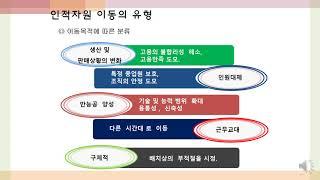 이동과과 이직관리    www.kpsw.kr   한국평…