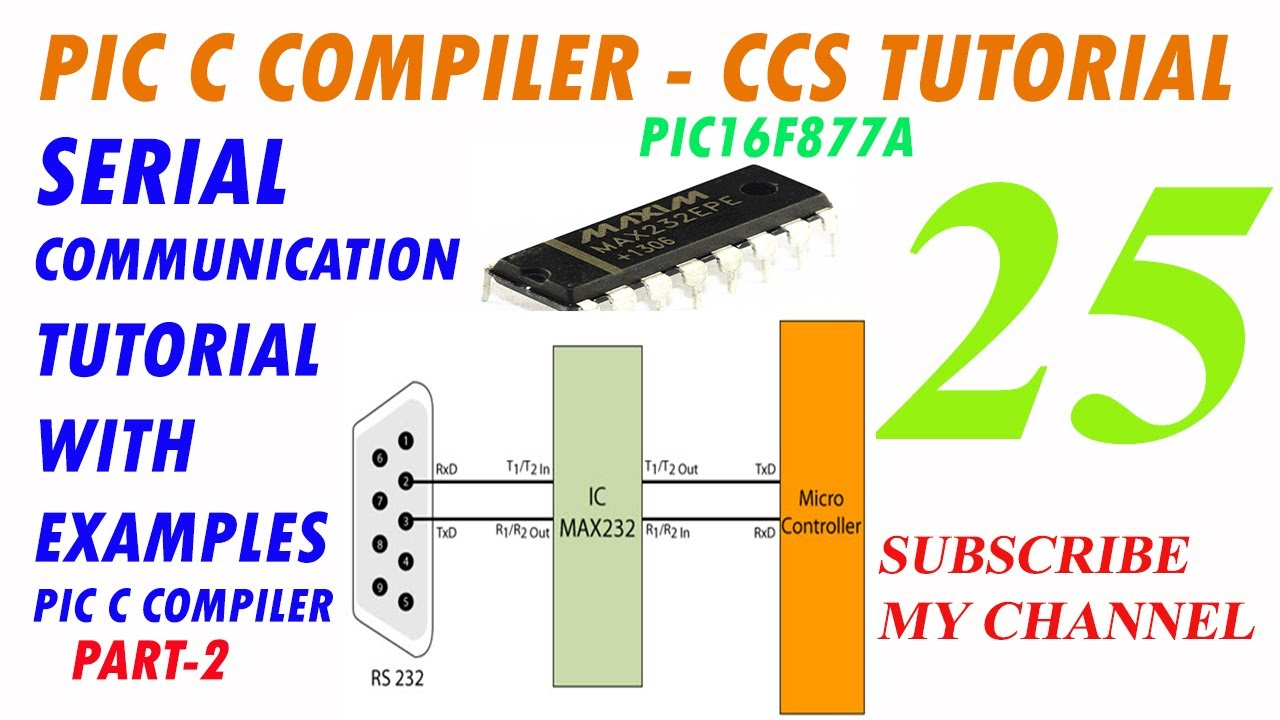 Visual c + + serial communication technology and the typical.