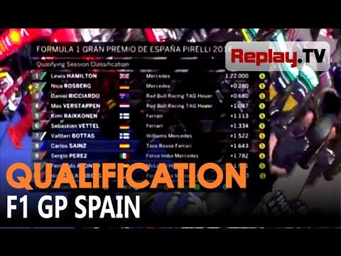 Hasil akhir kualifikasi Rio Haryanto start diposisi 22 F1 GP Spanyol 2016