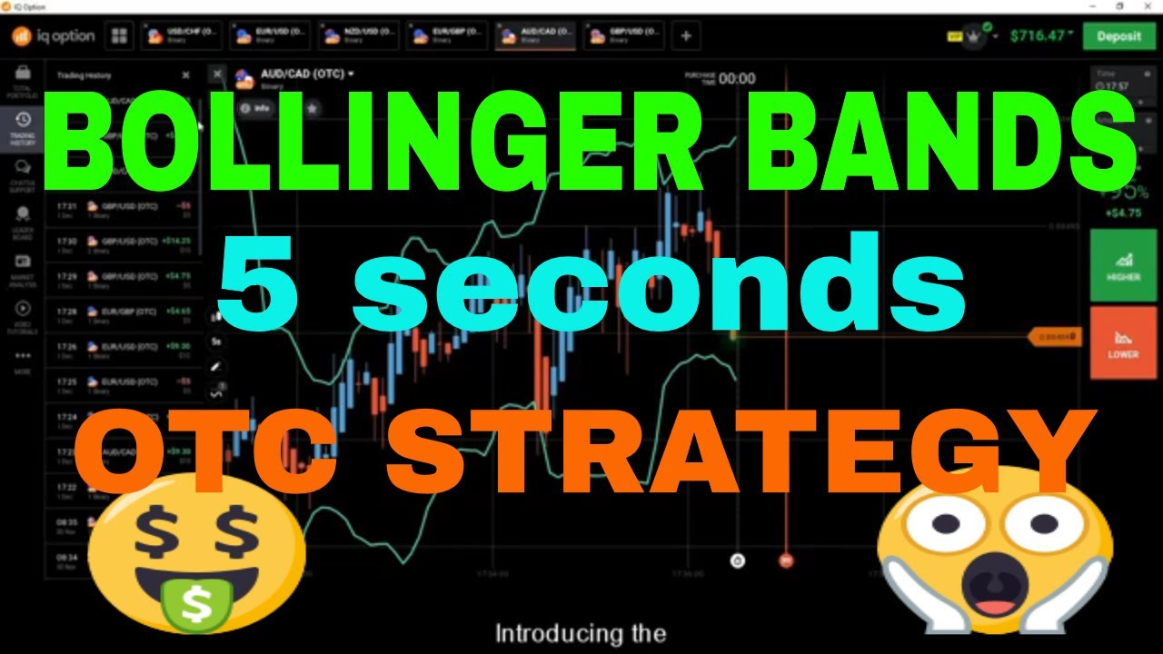 Five seconds Bollinger Bands Strategy | Binary Options | IQ Option (OTC)
