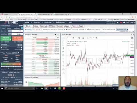 Margin crypto trading usa