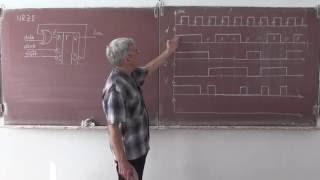 При кодировании сигналов на шине USB применяют метод NRZI. В лекции...