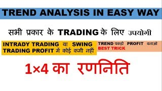 #INTRADAY TRADING ||How to Reconfirm the Trend||trend analysis for intraday trading ||1×4 का रणनिति
