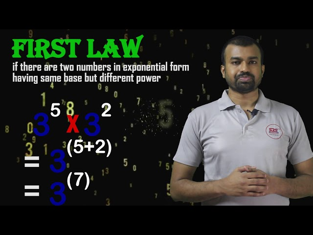 Exponents | Laws of Exponent - Class 6/7/8 - Maths