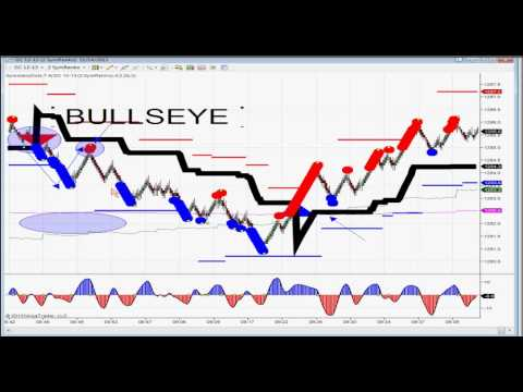 Jay Wireman - Day Trading The Futures Markets With Jay Signal In Gold